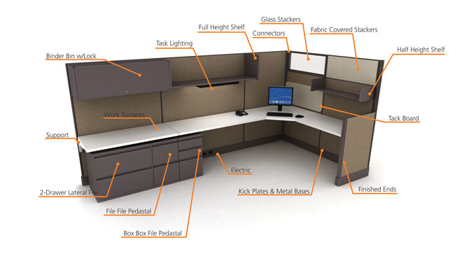 Cubicle Parts Diagram