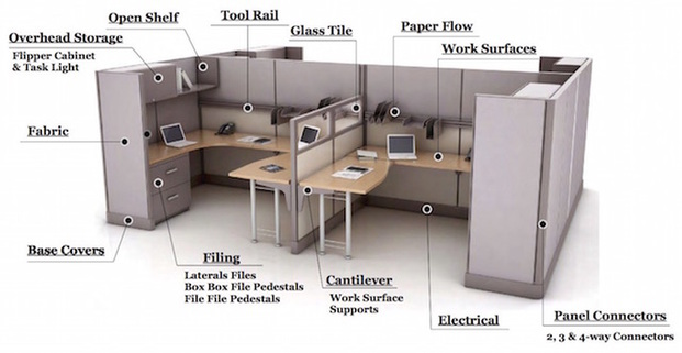 Office Cubicle Parts