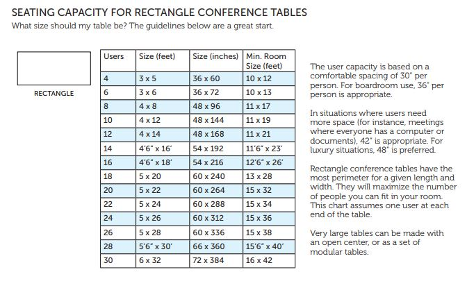 Rectangle Table Size Seating Chart